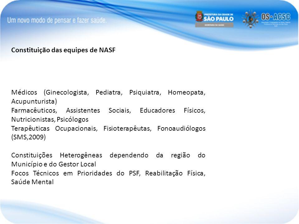 Constituição das equipes de NASF