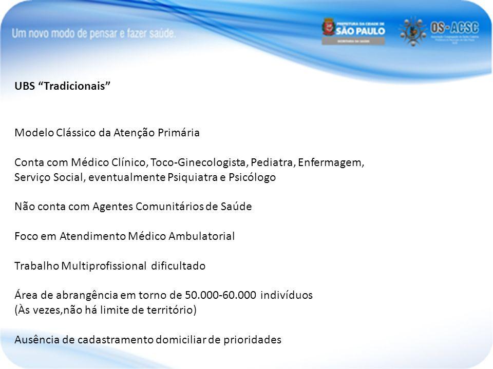 UBS Tradicionais Modelo Clássico da Atenção Primária.