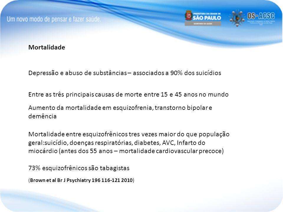 Depressão e abuso de substâncias – associados a 90% dos suicídios