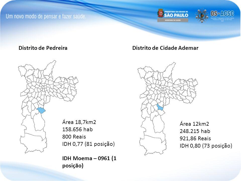 Distrito de PedreiraDistrito de Cidade Ademar. 12 km². População. (7°) 248.215 hab. (2010) Densidade.
