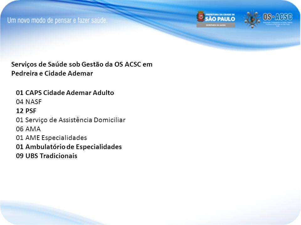 Serviços de Saúde sob Gestão da OS ACSC em Pedreira e Cidade Ademar