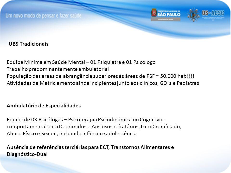 UBS Tradicionais Equipe Mínima em Saúde Mental – 01 Psiquiatra e 01 Psicólogo. Trabalho predominantemente ambulatorial.