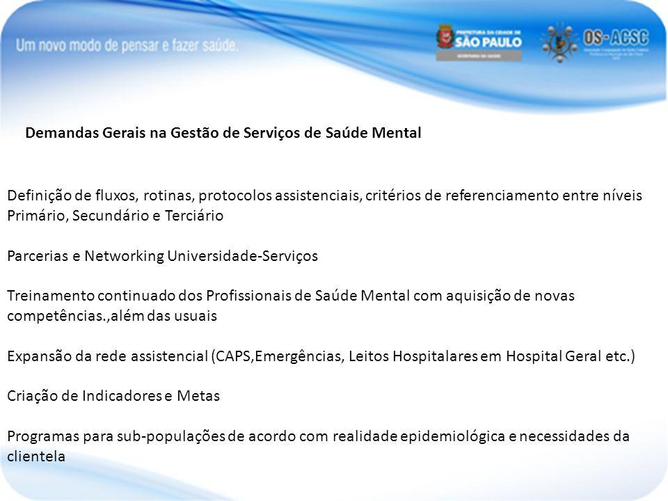 Demandas Gerais na Gestão de Serviços de Saúde Mental