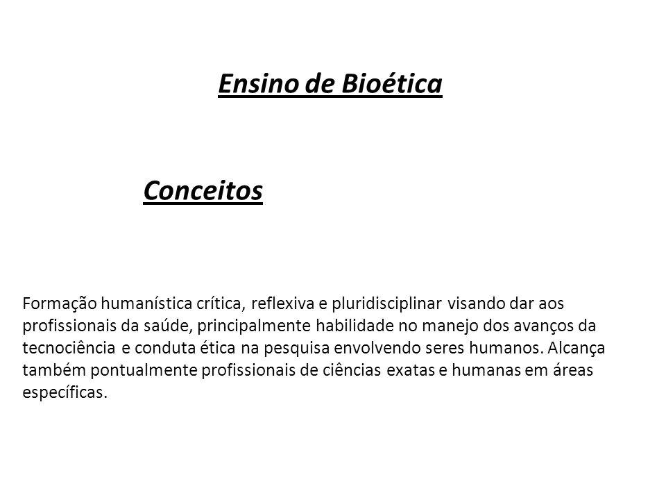 Ensino de Bioética Conceitos