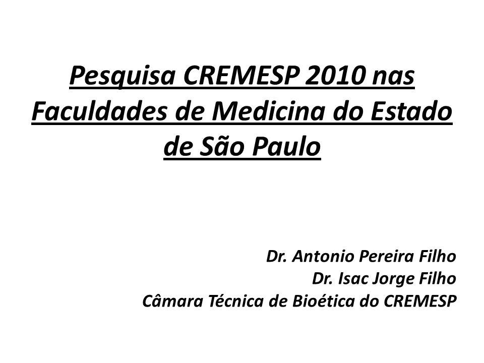 Pesquisa CREMESP 2010 nas Faculdades de Medicina do Estado de São Paulo
