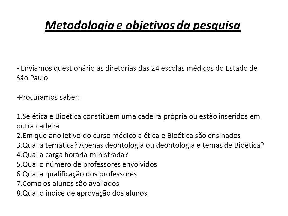 Metodologia e objetivos da pesquisa