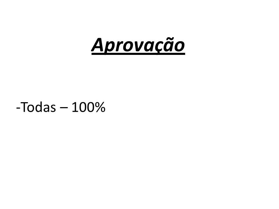 Aprovação Todas – 100%