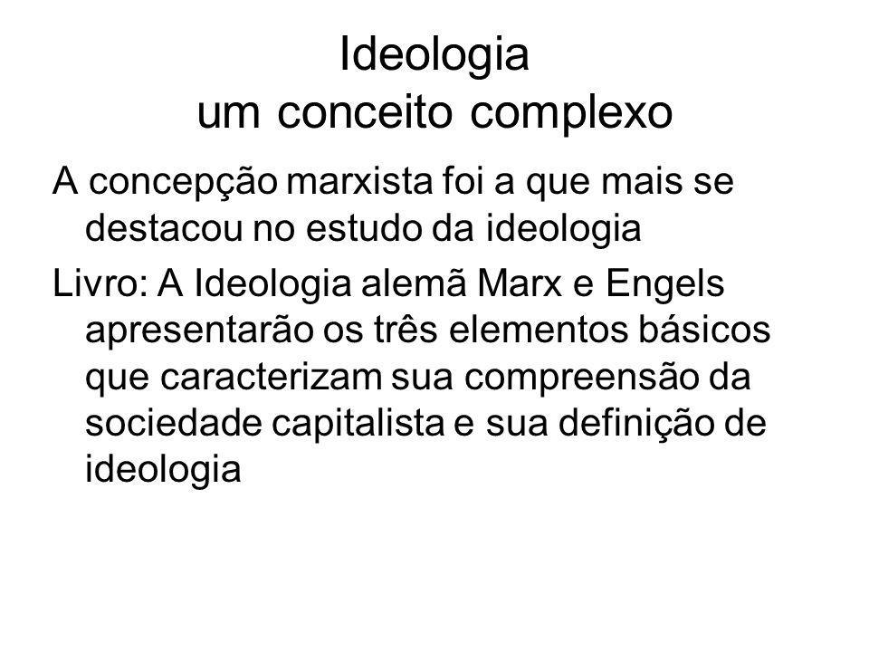 Ideologia um conceito complexo