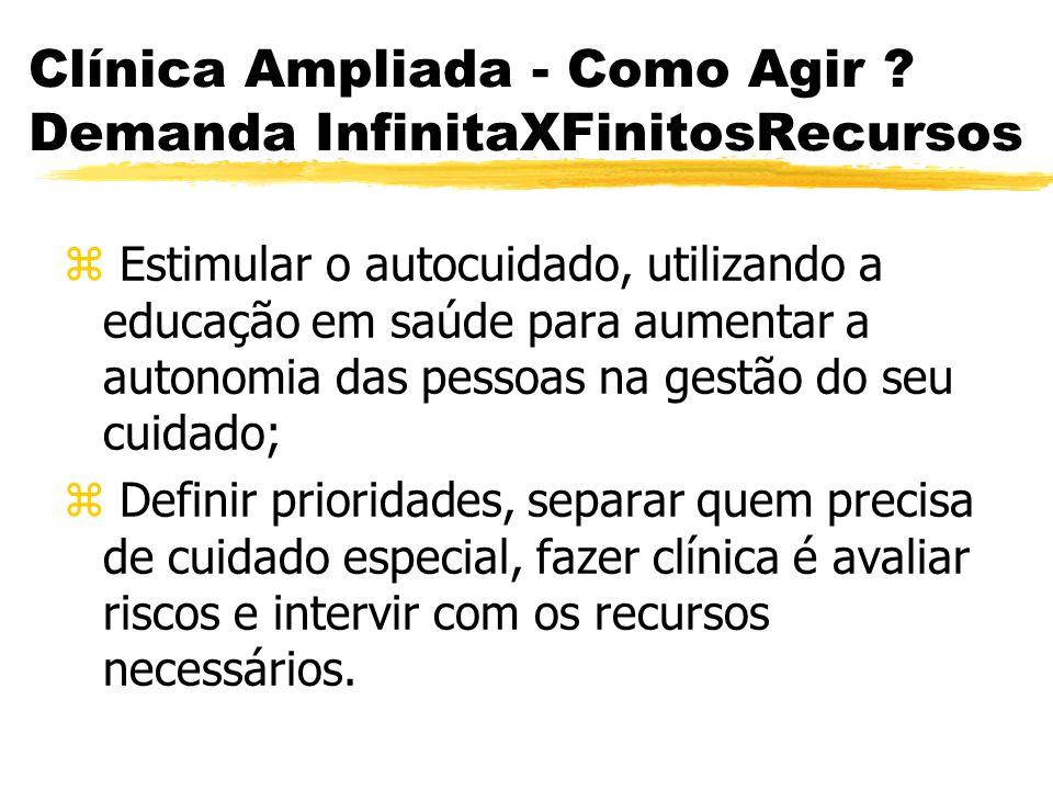 Clínica Ampliada - Como Agir Demanda InfinitaXFinitosRecursos