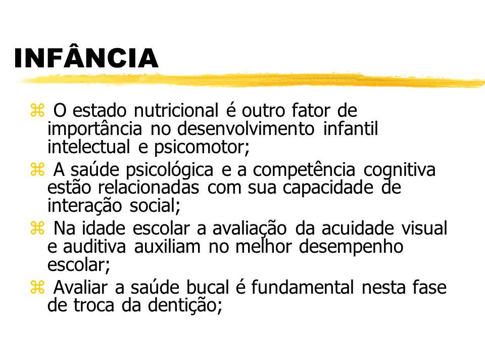 INFÂNCIA O estado nutricional é outro fator de importância no desenvolvimento infantil intelectual e psicomotor;