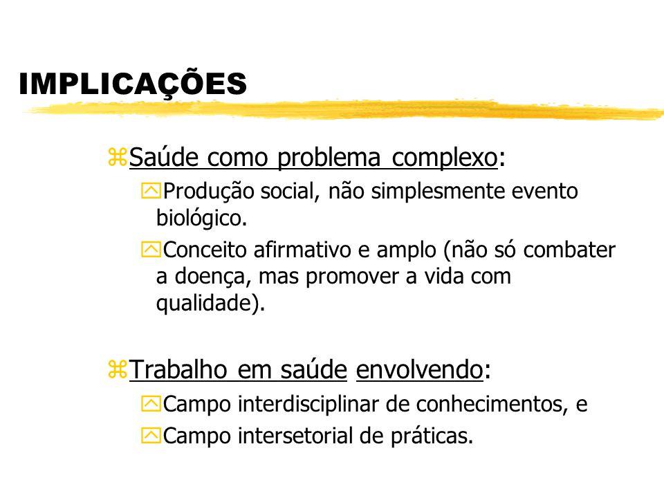 IMPLICAÇÕES Saúde como problema complexo: