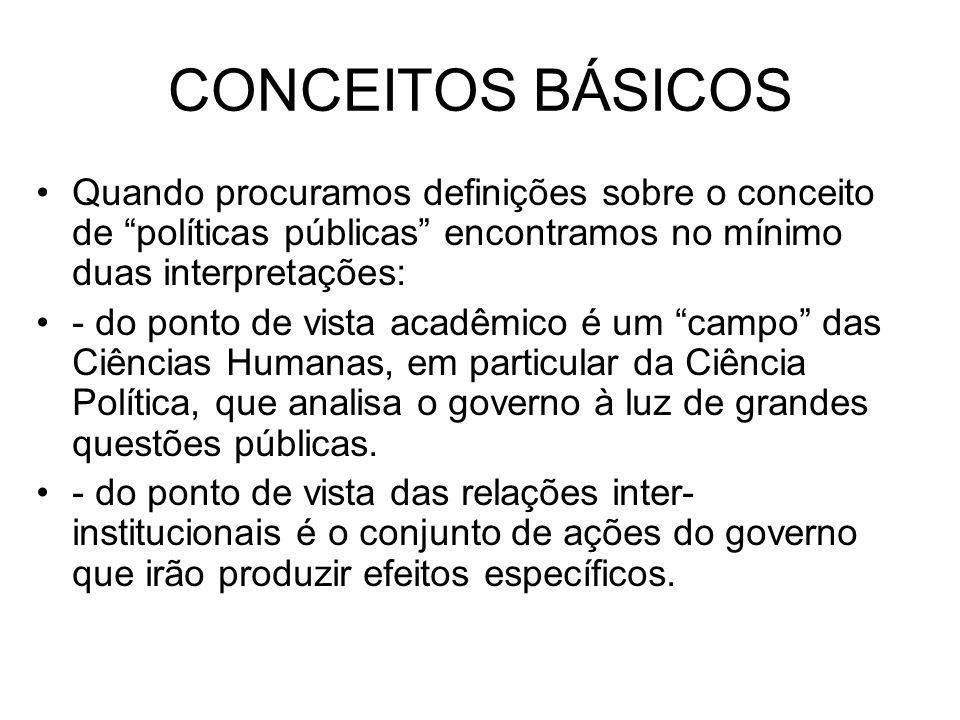 CONCEITOS BÁSICOS Quando procuramos definições sobre o conceito de políticas públicas encontramos no mínimo duas interpretações: