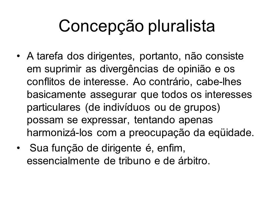 Concepção pluralista