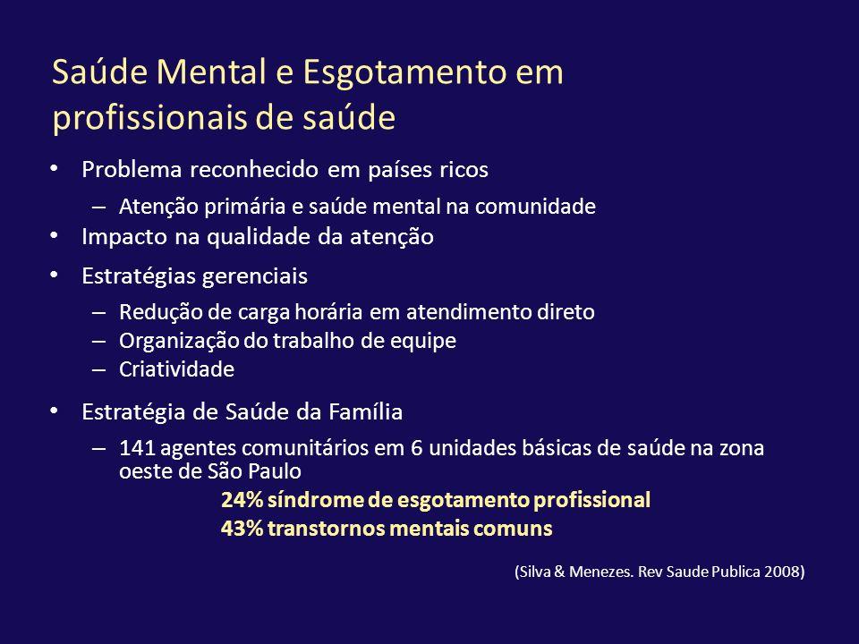 Saúde Mental e Esgotamento em profissionais de saúde
