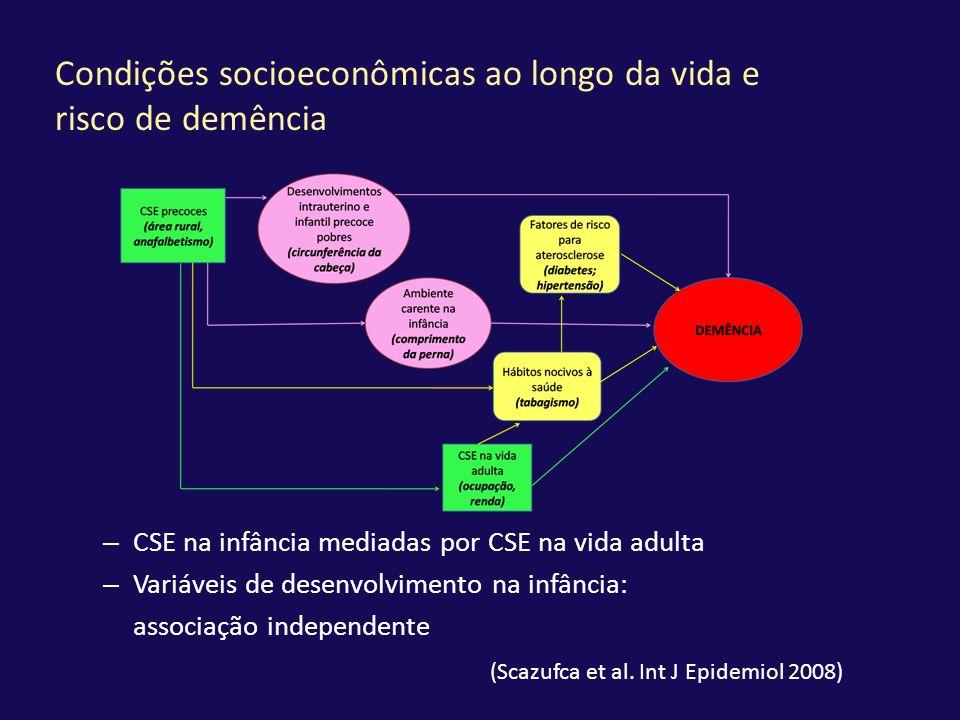 Condições socioeconômicas ao longo da vida e risco de demência