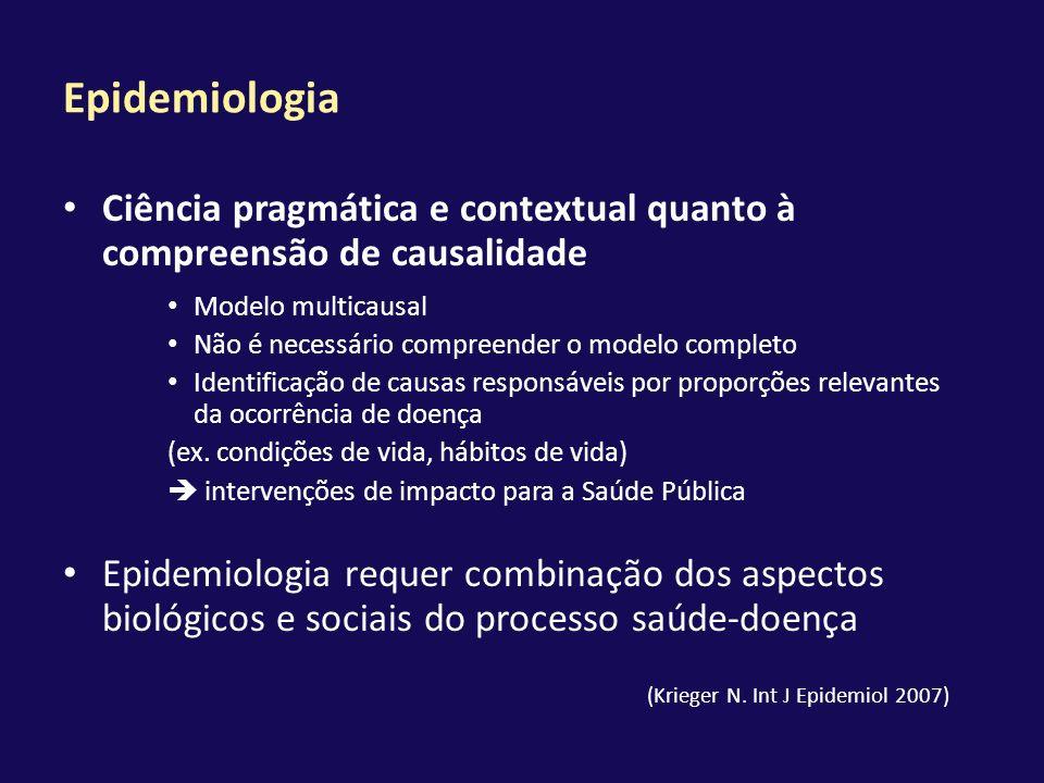 Epidemiologia Ciência pragmática e contextual quanto à compreensão de causalidade. Modelo multicausal.
