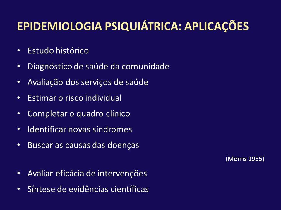 EPIDEMIOLOGIA PSIQUIÁTRICA: APLICAÇÕES