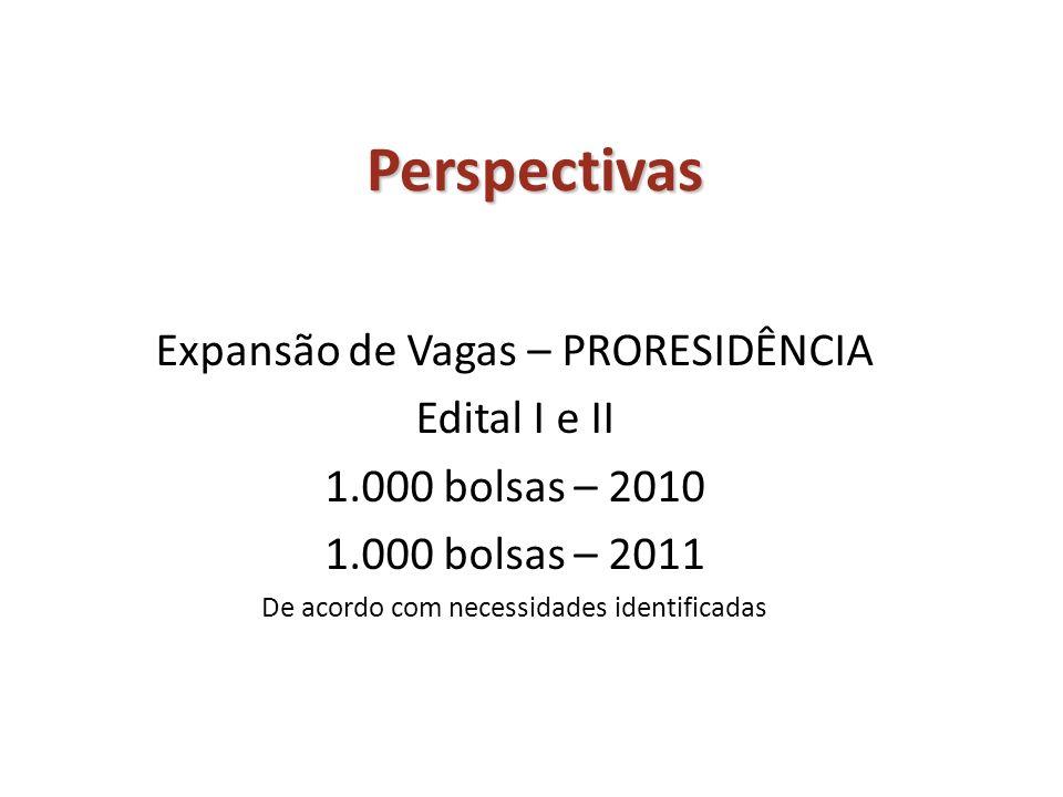 Perspectivas Expansão de Vagas – PRORESIDÊNCIA Edital I e II