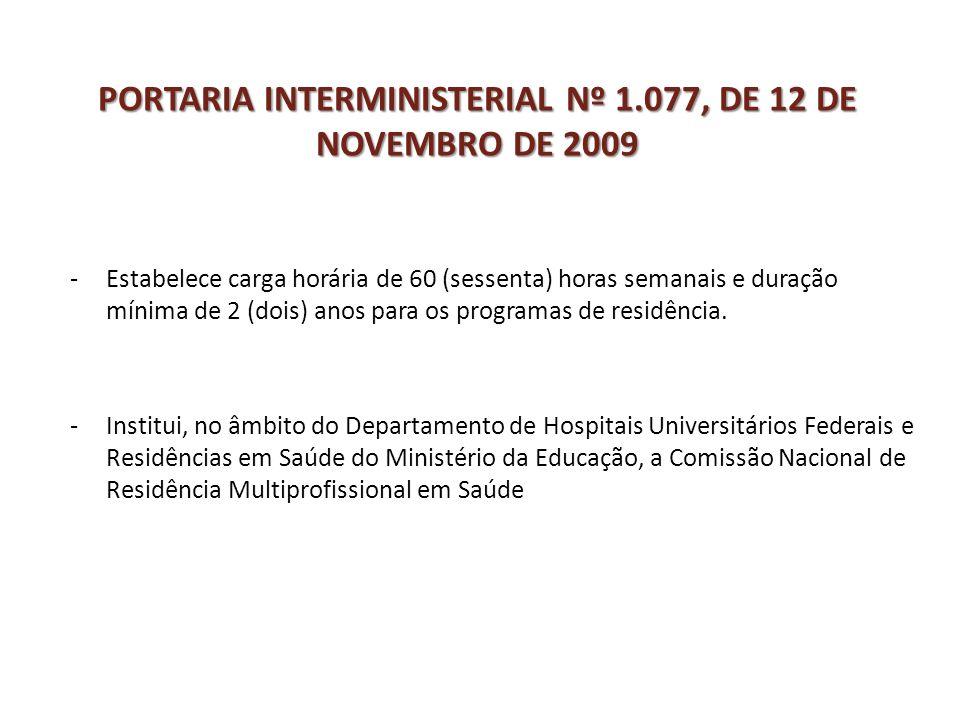 PORTARIA INTERMINISTERIAL Nº 1.077, DE 12 DE NOVEMBRO DE 2009