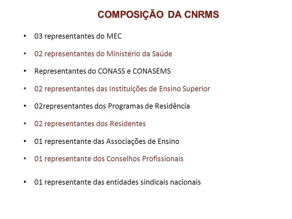 COMPOSIÇÃO DA CNRMS 03 representantes do MEC
