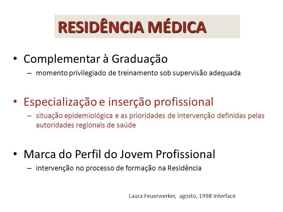 RESIDÊNCIA MÉDICA Complementar à Graduação