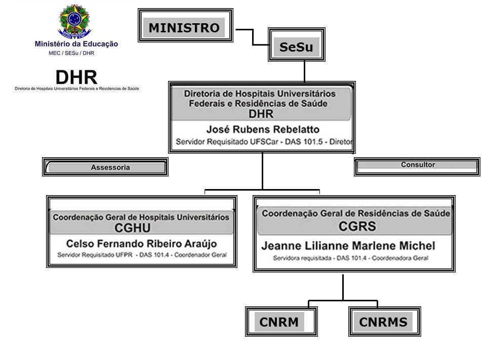 MINISTRO SeSu CNRM CNRMS