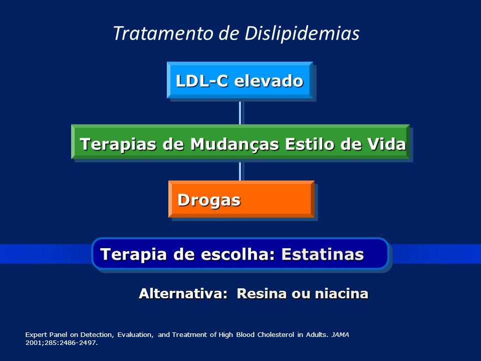 Tratamento de Dislipidemias