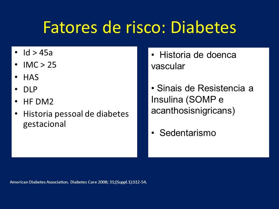 Fatores de risco: Diabetes