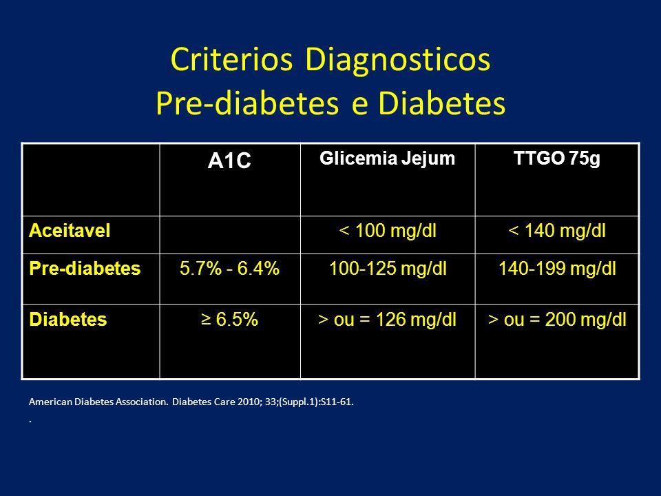 Criterios Diagnosticos Pre-diabetes e Diabetes