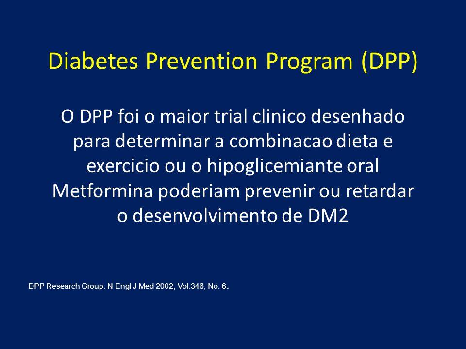Diabetes Prevention Program (DPP)