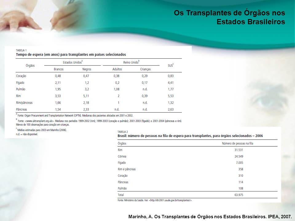 Os Transplantes de Órgãos nos Estados Brasileiros