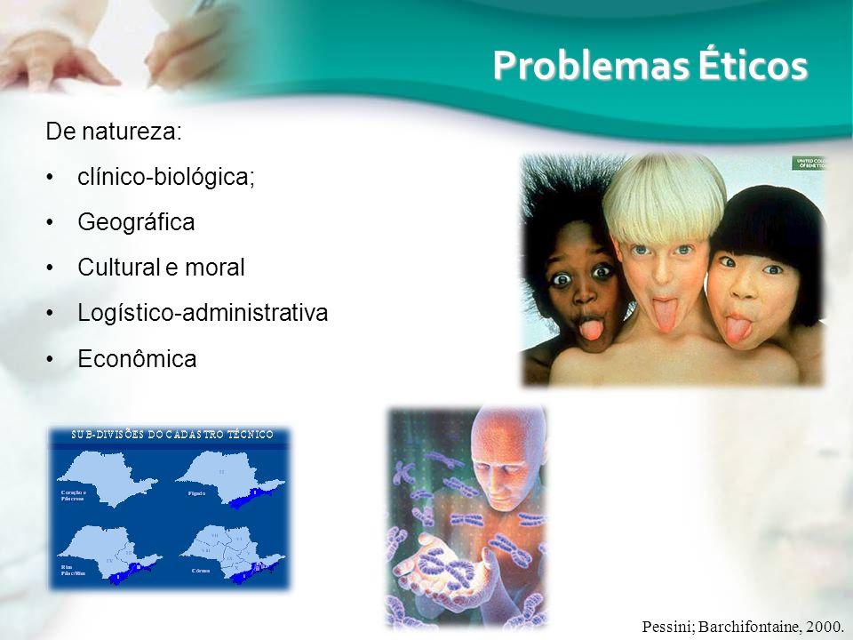 Problemas Éticos De natureza: clínico-biológica; Geográfica