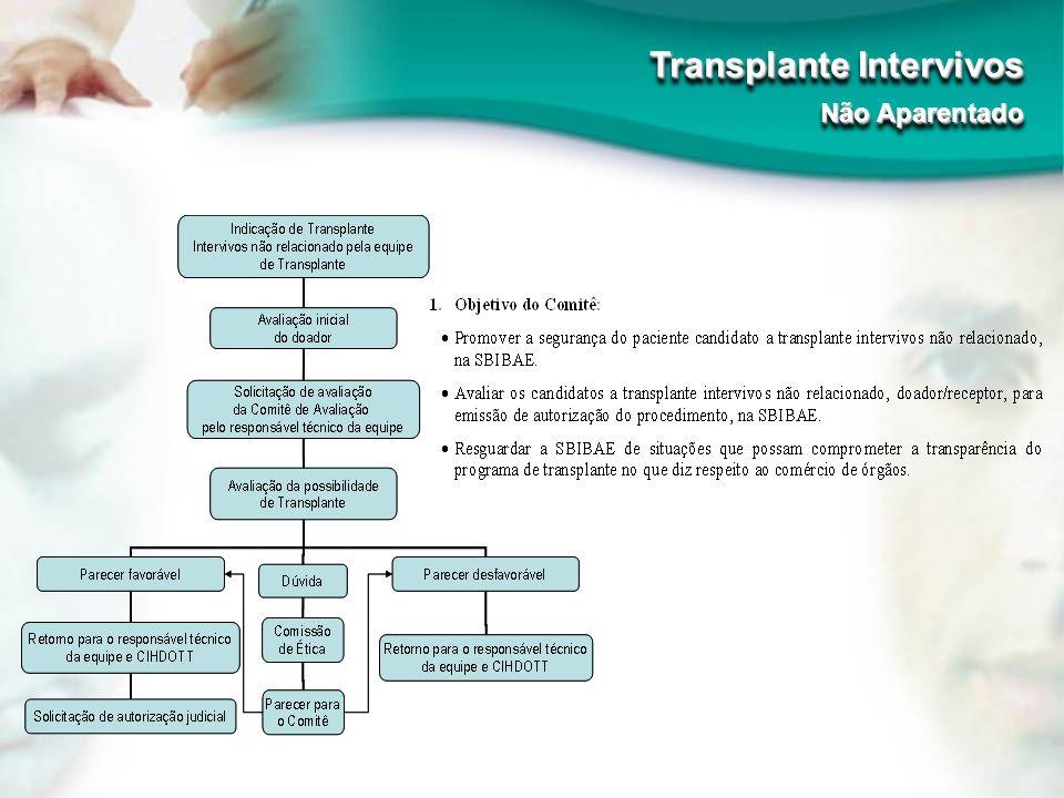 Transplante Intervivos