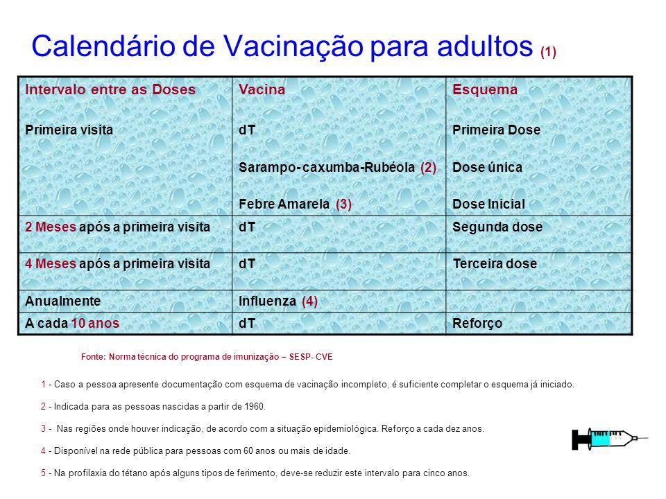 Calendário de Vacinação para adultos (1)
