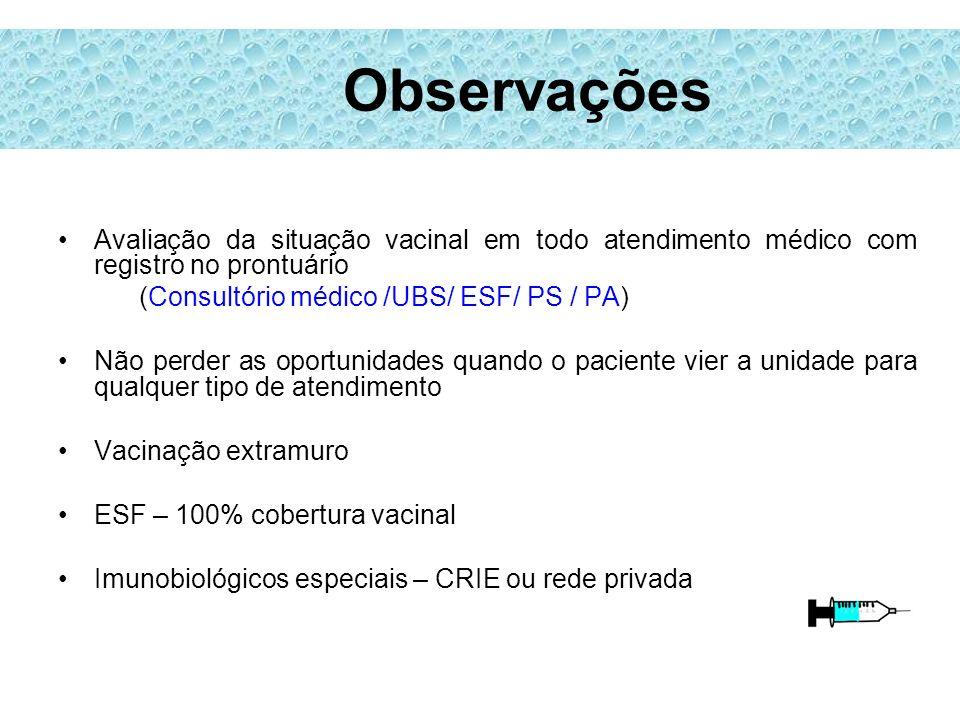 Observações Avaliação da situação vacinal em todo atendimento médico com registro no prontuário. (Consultório médico /UBS/ ESF/ PS / PA)