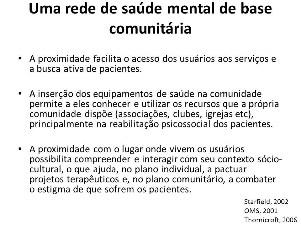 Uma rede de saúde mental de base comunitária