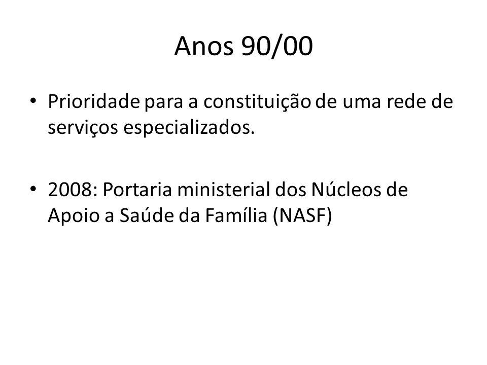 Anos 90/00 Prioridade para a constituição de uma rede de serviços especializados.
