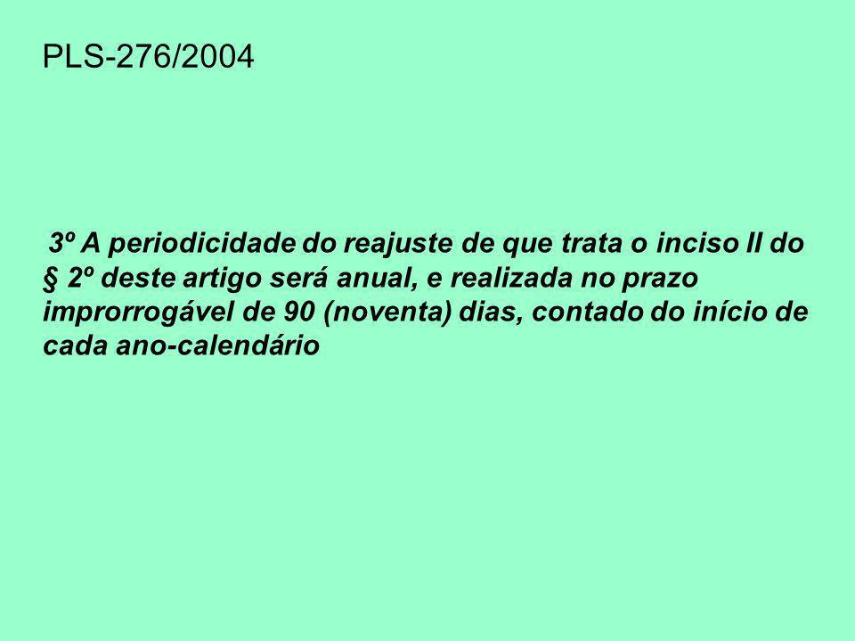 PLS-276/2004
