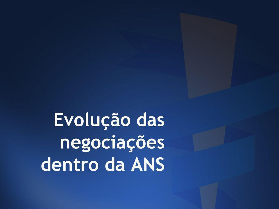 Evolução das negociações dentro da ANS