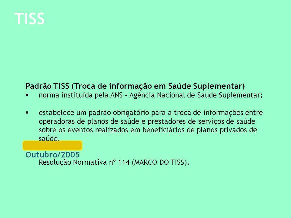 TISS Padrão TISS (Troca de informação em Saúde Suplementar)