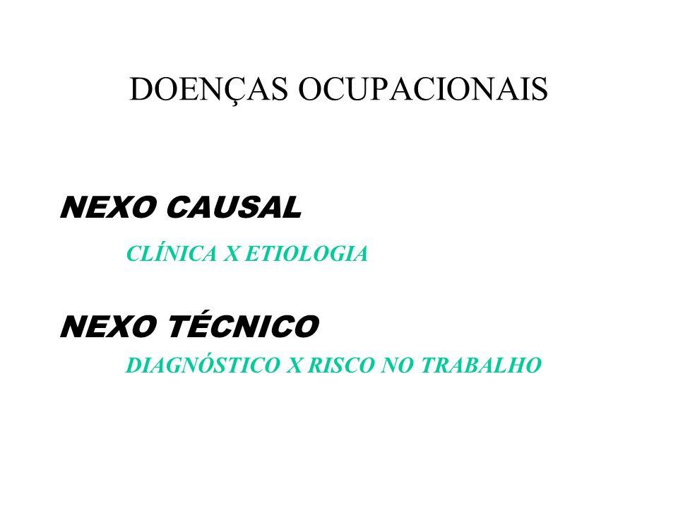 DOENÇAS OCUPACIONAIS NEXO CAUSAL CLÍNICA X ETIOLOGIA NEXO TÉCNICO