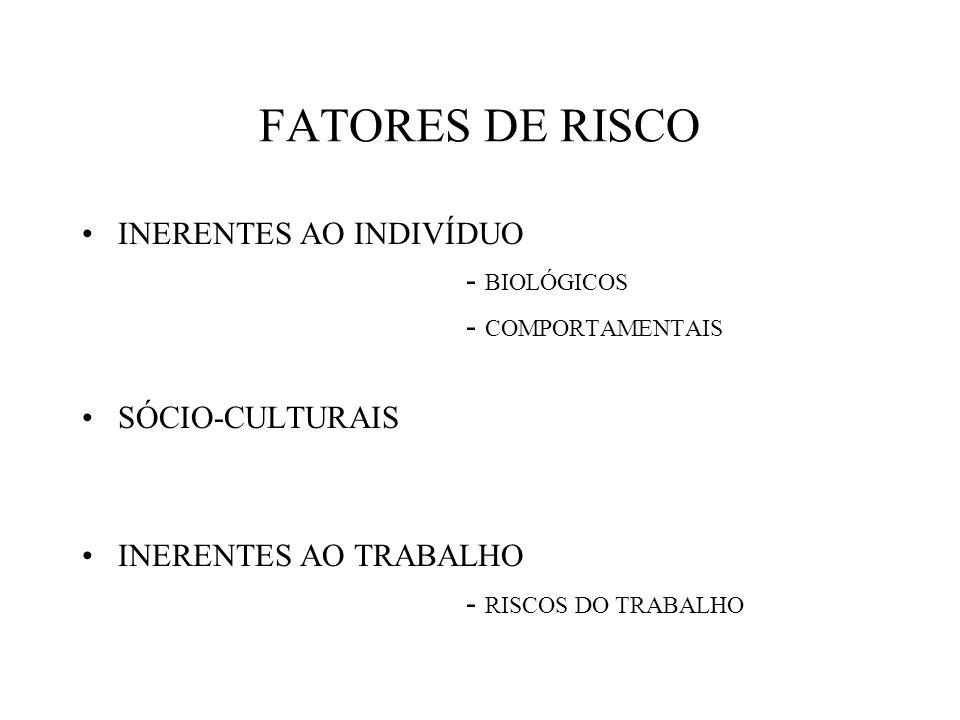FATORES DE RISCO INERENTES AO INDIVÍDUO - BIOLÓGICOS - COMPORTAMENTAIS