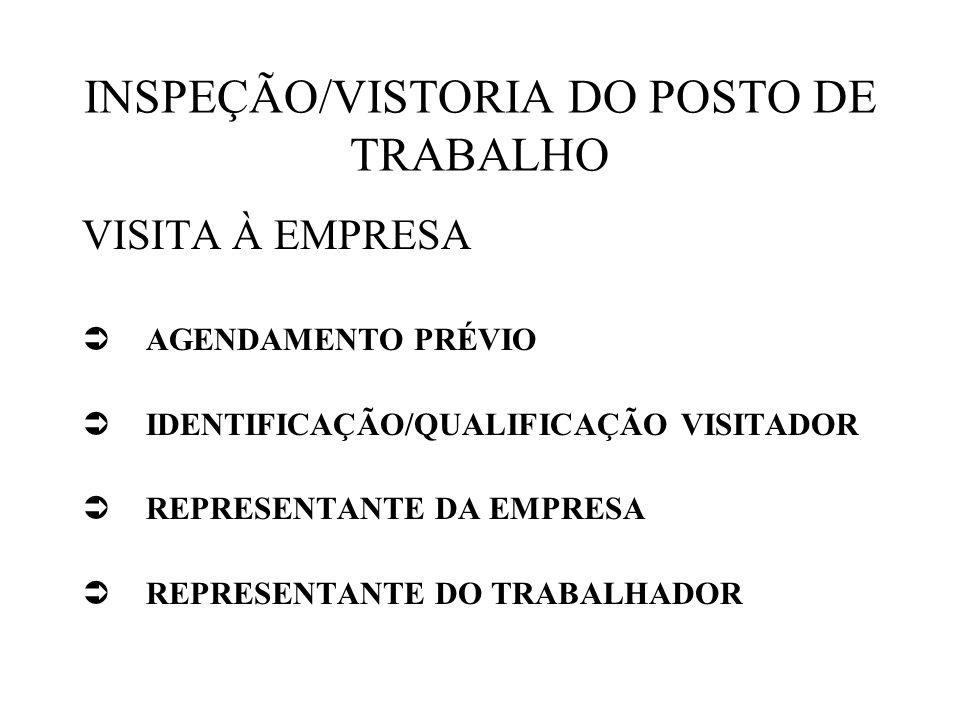INSPEÇÃO/VISTORIA DO POSTO DE TRABALHO