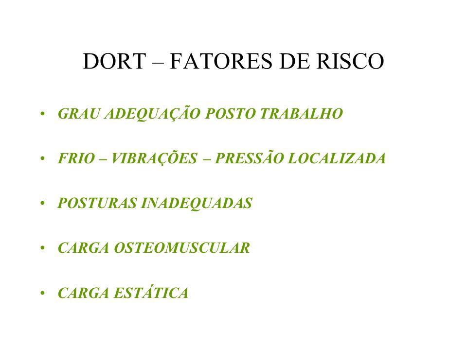 DORT – FATORES DE RISCO GRAU ADEQUAÇÃO POSTO TRABALHO