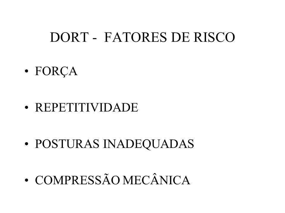 DORT - FATORES DE RISCO FORÇA REPETITIVIDADE POSTURAS INADEQUADAS