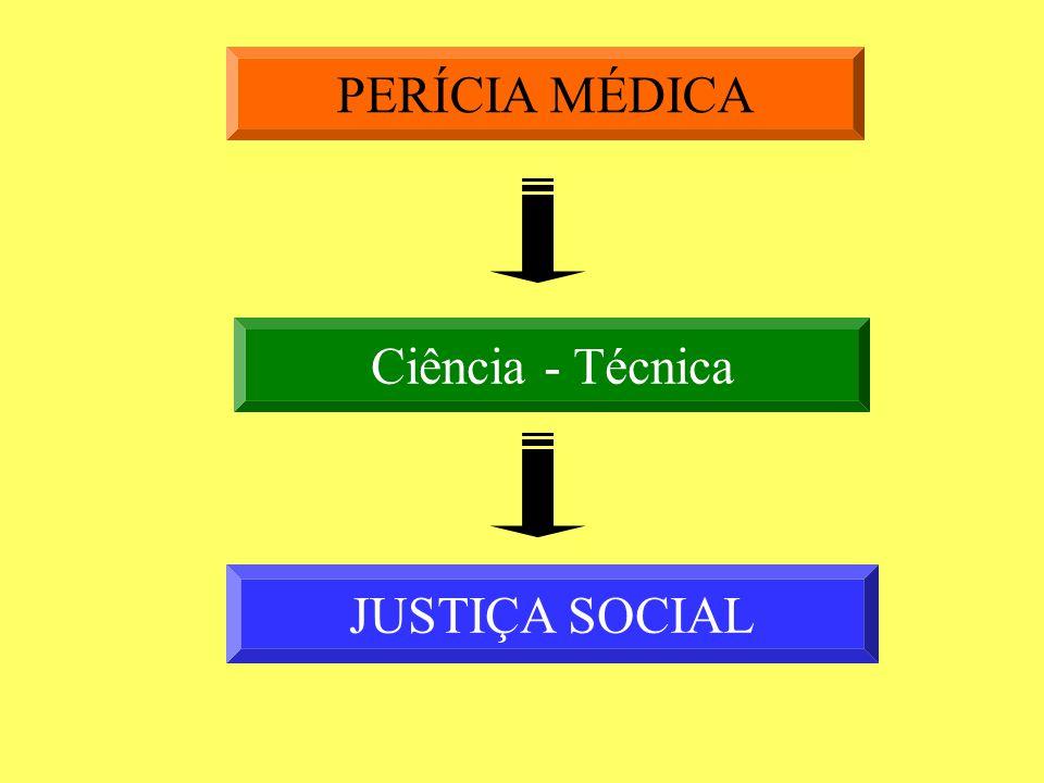 PERÍCIA MÉDICA Ciência - Técnica JUSTIÇA SOCIAL