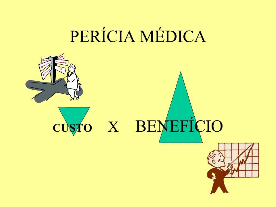 PERÍCIA MÉDICA CUSTO X BENEFÍCIO