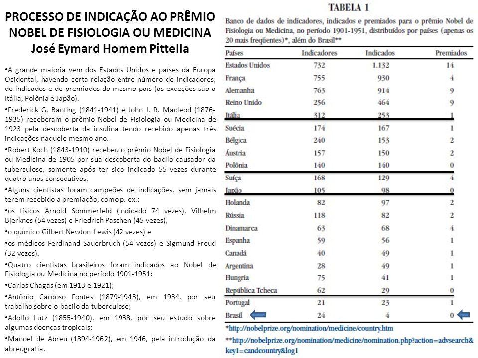 PROCESSO DE INDICAÇÃO AO PRÊMIO NOBEL DE FISIOLOGIA OU MEDICINA José Eymard Homem Pittella
