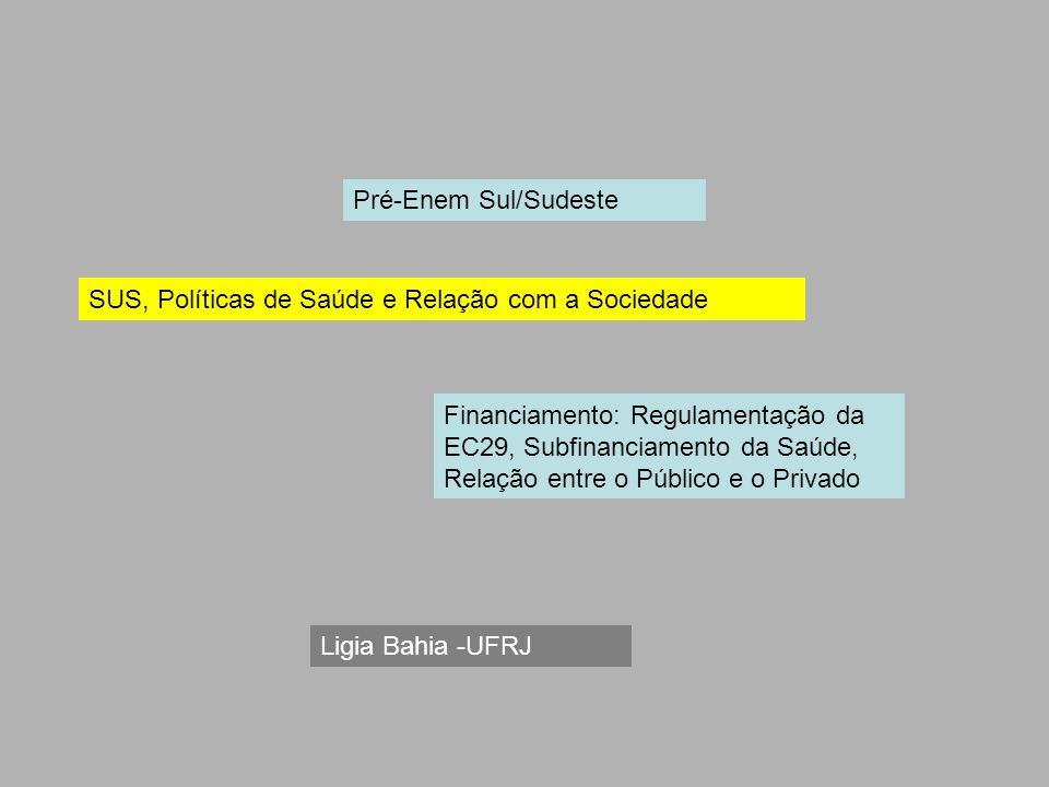 Pré-Enem Sul/Sudeste SUS, Políticas de Saúde e Relação com a Sociedade.