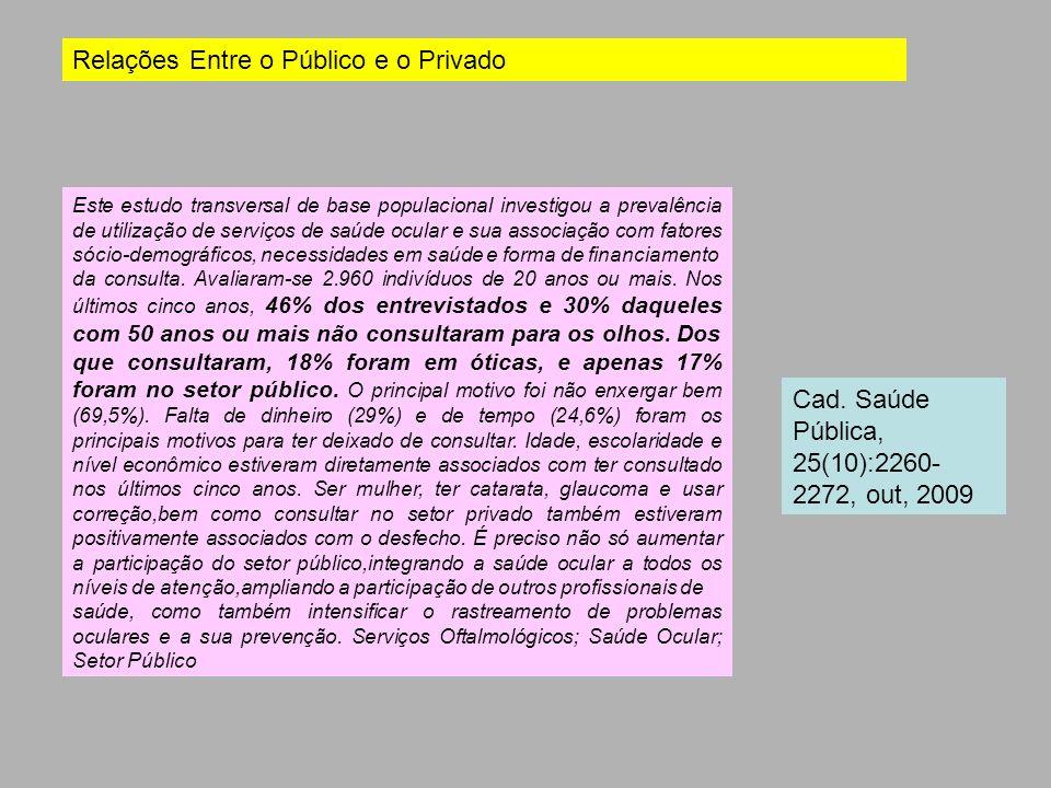 Relações Entre o Público e o Privado